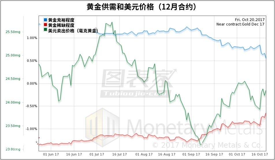 <b><b>一度推动银价冲上八年高位购买热潮偃旗息鼓</b></b>
